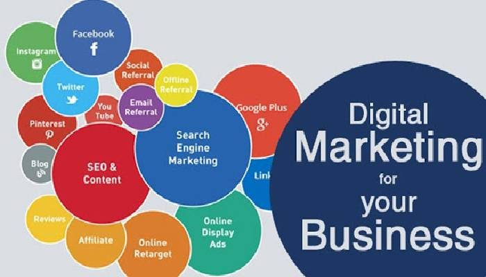 Important digital marketing developments for 2019